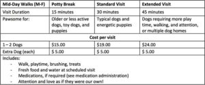 dog walking rates