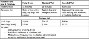 dog walking weekend rates