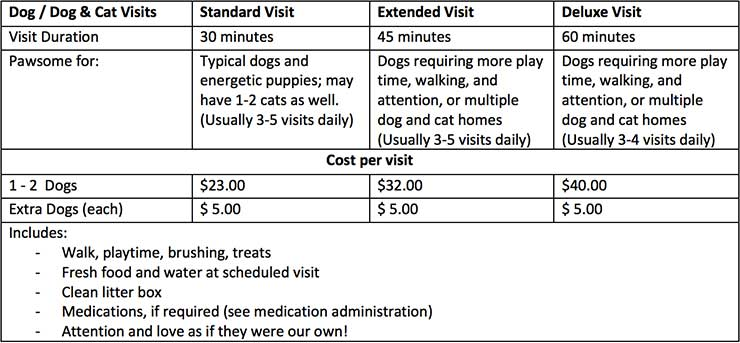 Pet Sitting Rates And Prices Paw Pals Pet Sitting